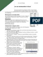 Meetwaarden in Excel