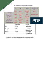 Alcalosis y Acidosis