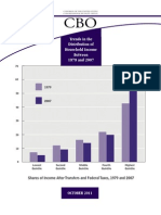 CBO Household Income Study