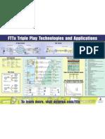 FTTX Poster
