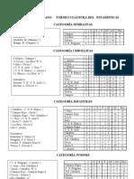 Clausura 2011 POSICIONES al  26/10