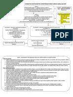 Algoritmo Para Manejo Da Hipertensao Arterial