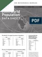 World Data Sheet 2006