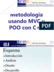 Metodología MVC