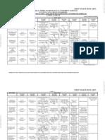 i b.tech (r07) Supply Exam Time Table