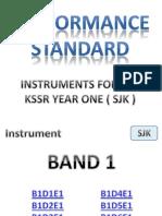 Instrumen PBS (BI)