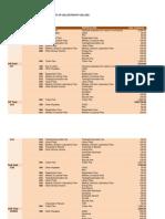 Data Base Revised - October