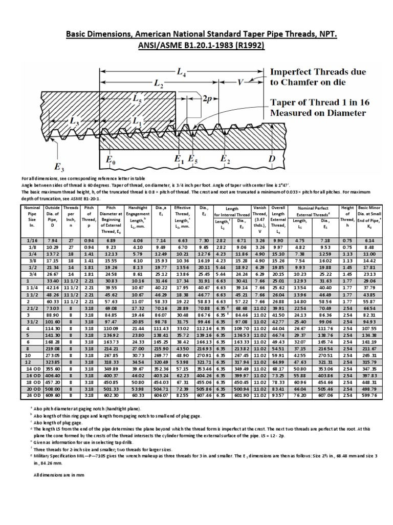 bsp thread pitch chart pdf