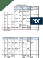 Annex J3 Newcastle Turnaround Strategies (NNTAS)