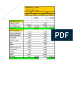 Grab & Go  2Years Projected Financial Statements2