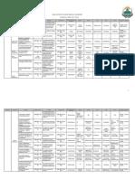 Admin Scorecard