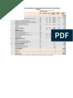 Costo Consultoria PIP Menor