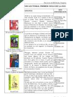 Lecturas recomendadas. 1º y 2º ESO