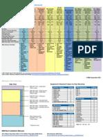 IBM System x Rack Cheat Sheet