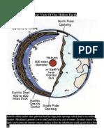 hollow earth diagram