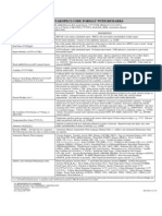 Metar Code Format