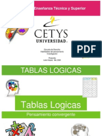 Tablas Logicas. Hp
