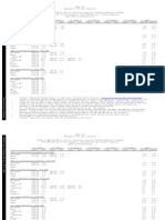 SEER Cancer Statistics Review 1975 - 2008