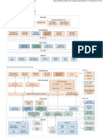 FileNet P8 System Overview_ Architectural Diagrams