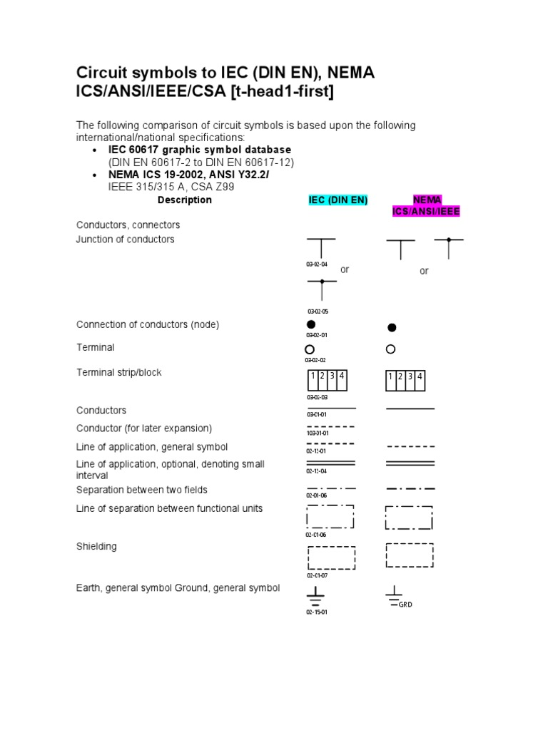 Circuit Symbols to IEC | Switch | Electrical Connector