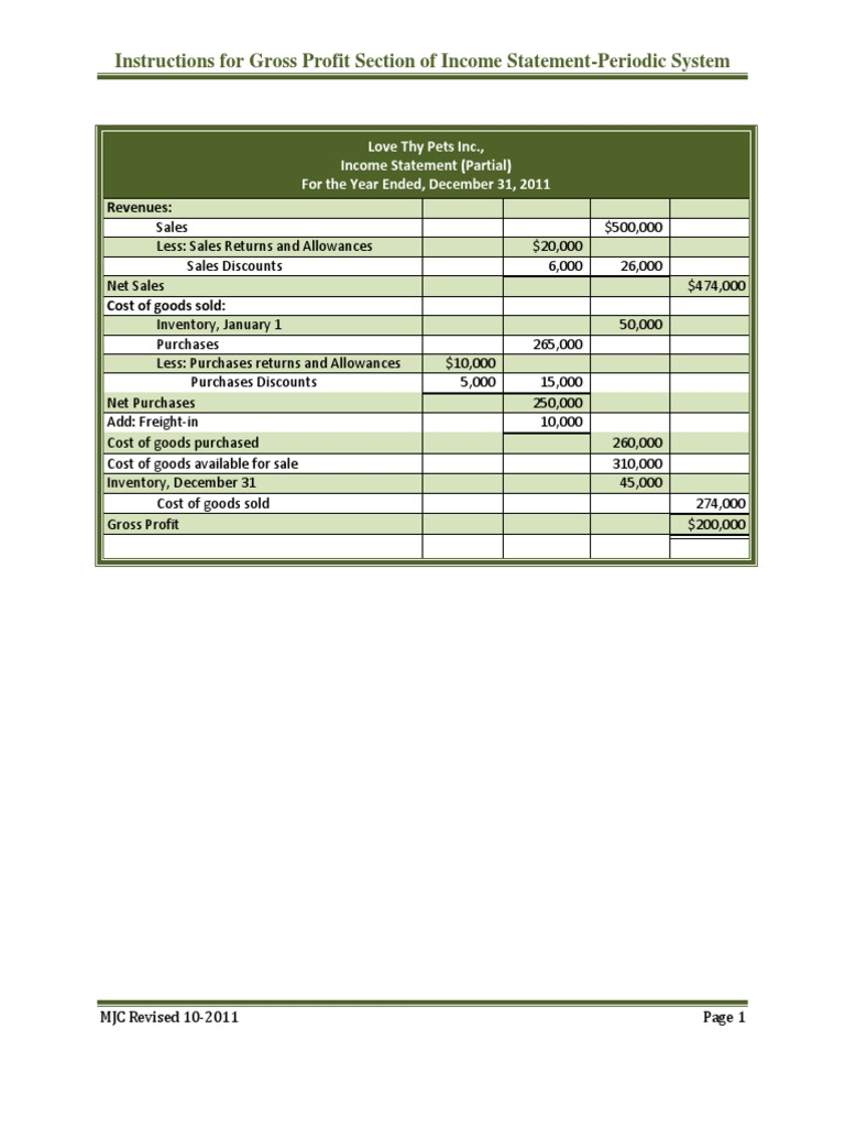 Gross Profit Section Of Income Statement Periodic System