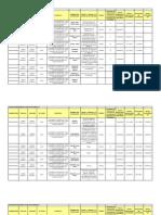 Lista de Procesados Oct 2011