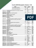 lista de classificação IARC