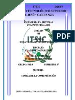 TOPOLOGÍAS-c.comparativoo