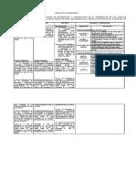 Matriz de cia TICs en Aprendizaje de CCSS