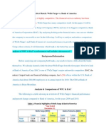 FNBK 3650 Final Paper