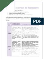 Modelos e Estilos de Pensamento_FInf