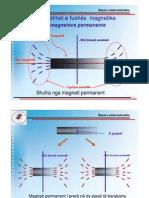 BET 1 Elektromagnetizmi Fusha Magnetike