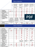 Comparizon_Linux_V8-V9.1-V9