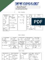 Formulas de Fisica (Muito Bom)