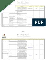 List of Tamkeen Training Providers_010908_e