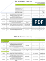 BASF Excipients Summary 2010