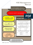 HSE Management Manual Overview