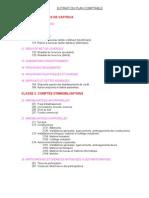 Compta géné > Pratique > PCG