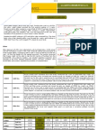 Commodity Weekly Outlook Oct 10