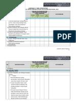 Tabel Ceklist Evaluasi Kelengkapan Dan Kesesuaian Raperda RTRWK
