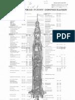 Saturn V Apollo Flight Configuration