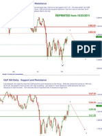 Market Commentary 30OCT11