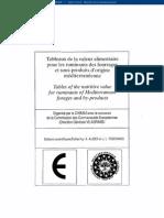 La valeur alimentaire pour les ruminants des fourrages et sous-produits d'origine méditerranéenne