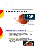 Clase15-El Ojo i Optica de La Vision