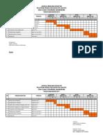Jadwal Rencana Keg Penelitian IPA IPS 2010