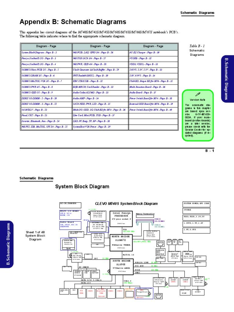 Clevo M740s M741s M745s M760s M765s M766s M767s 6 7p M74s9 003a Playstation 3 Block Diagram