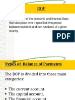 Final Balance of Payments Ppt(2)