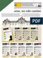 el_comercio_candidatos
