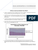 African America Suicide Rates