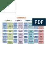 Marodriguez_mapa Modelos Educativos